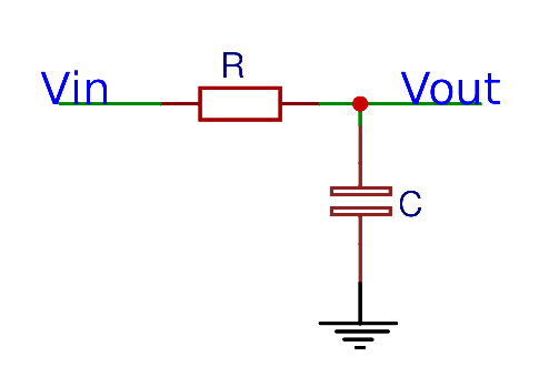 RC Low-pass filter
