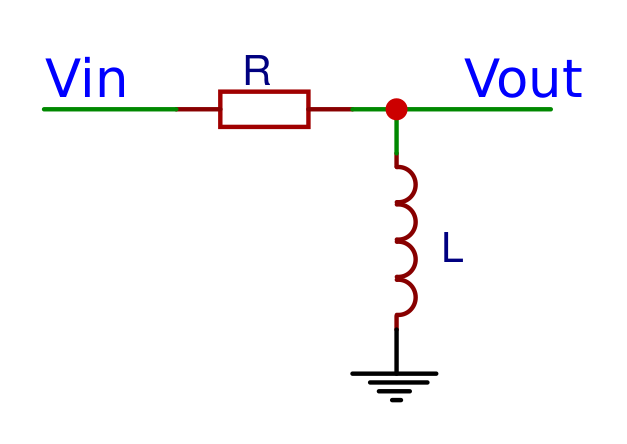 RL High-pass filter