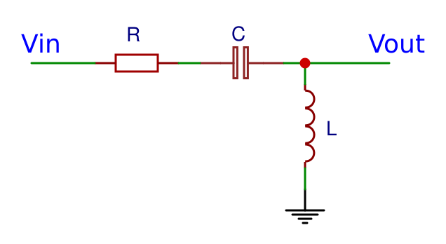 RLC High-pass filter