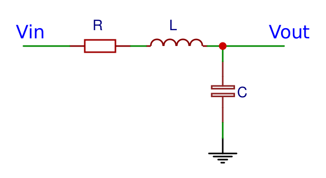 RLC Low-pass filter
